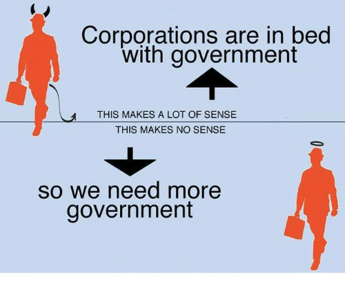 Corporations government