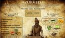 What is Ayurveda in Hindi आयुर्वेद क्या है? आयुर्वेद का परिचय व इतिहास