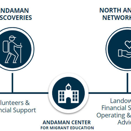 Introducing the andaman center for migrant education