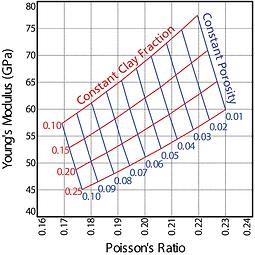 RockPhysicsModelling.png
