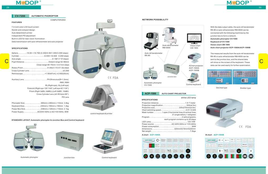CATALOGUE OF EQUIPMENT 2014 NOV (15)