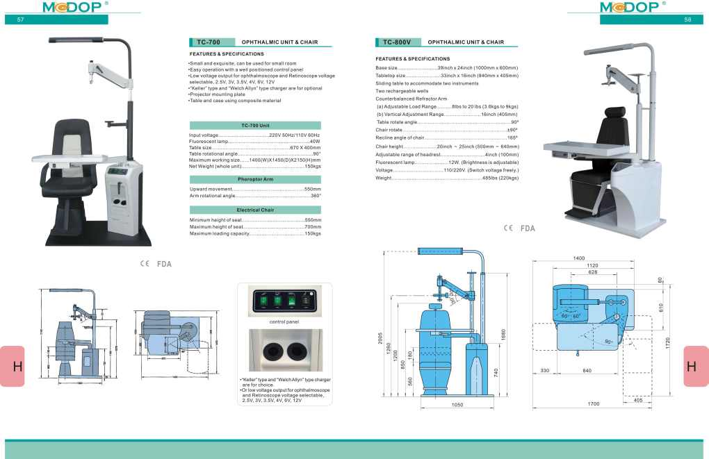 CATALOGUE OF EQUIPMENT 2014 NOV (29)
