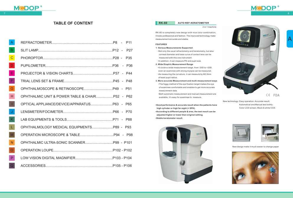 CATALOGUE OF EQUIPMENT 2014 NOV (04)