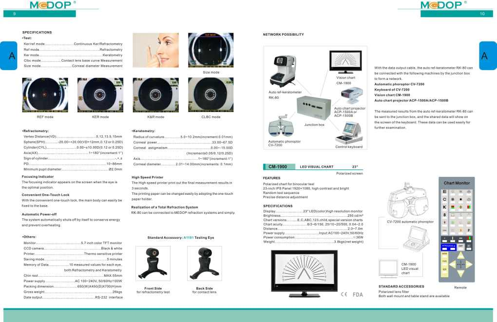 CATALOGUE OF EQUIPMENT 2014 NOV (05)
