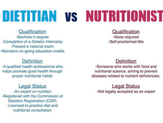 Knowing the Difference: Registered Dietitian vs Nutritionist