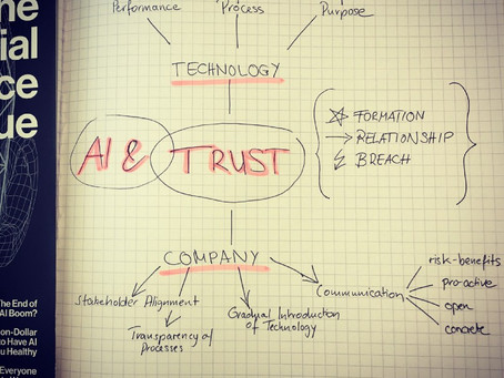 On Trust in AI — A Systemic Approach