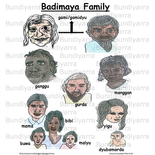 Badimaya Family (topical poster)