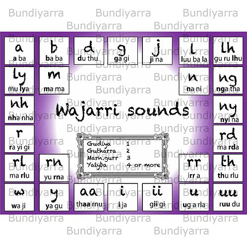 Wajarri sounds