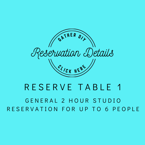 Table 1: Reservation