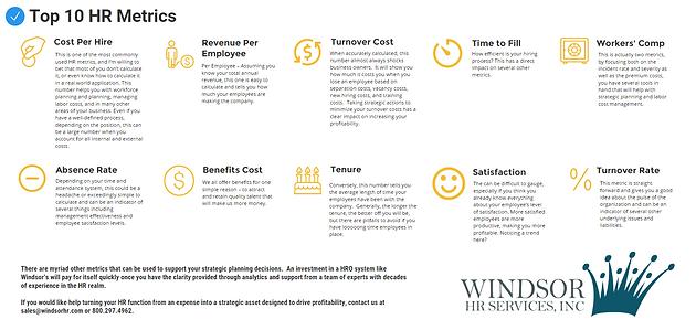 HR Benchmarking: Top 10 Metrics | PEO | United States | Windsor HR ...
