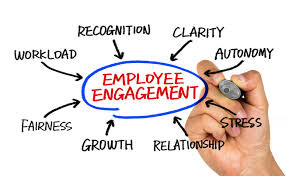 To Engage or Not To Engage