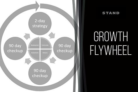 growth-flywheel.png