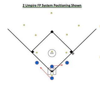 Update on Two Umpire Mechanics