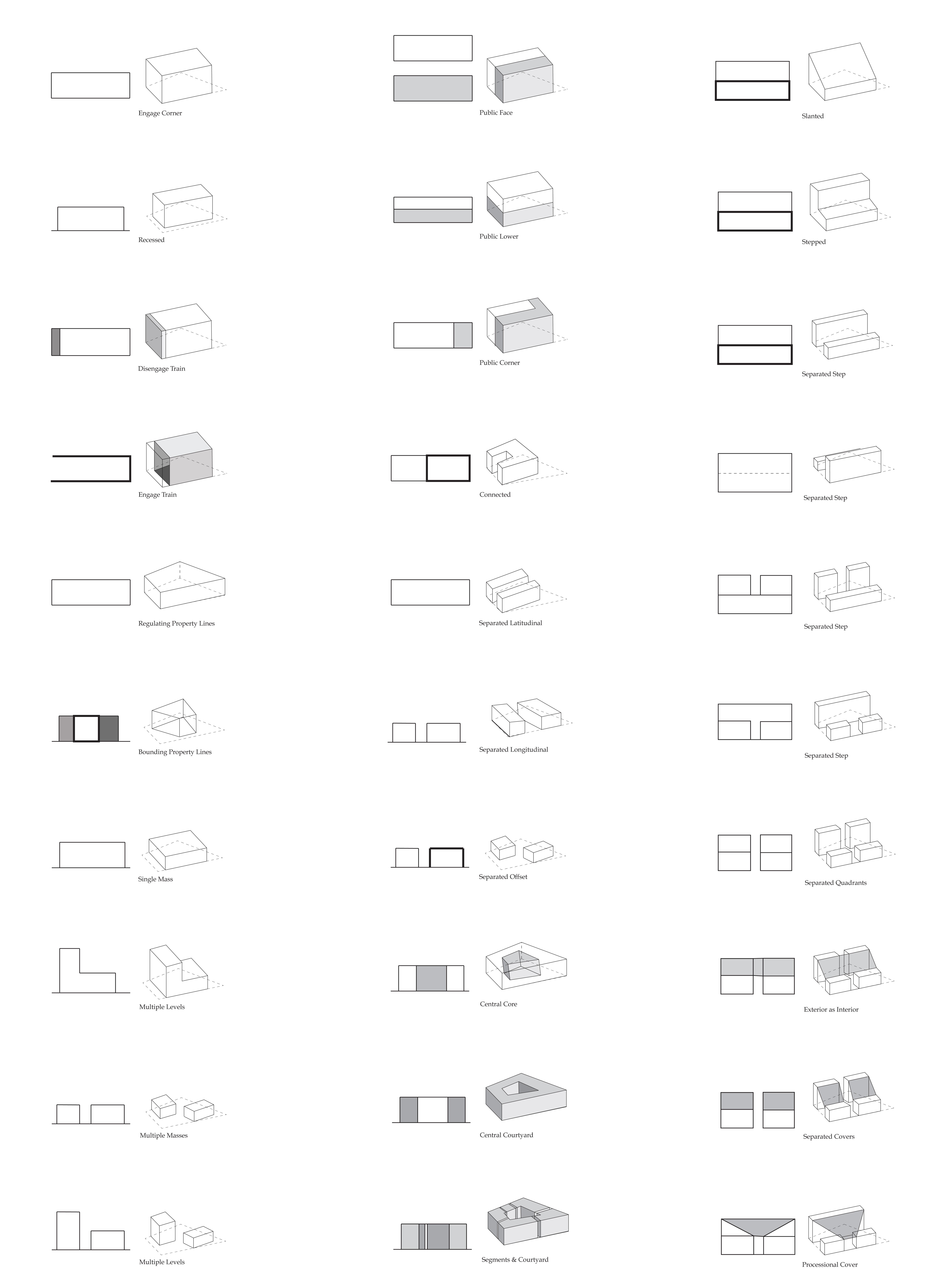 Parti Diagrams