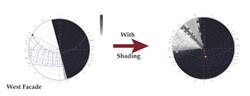 West Facade Shading Study