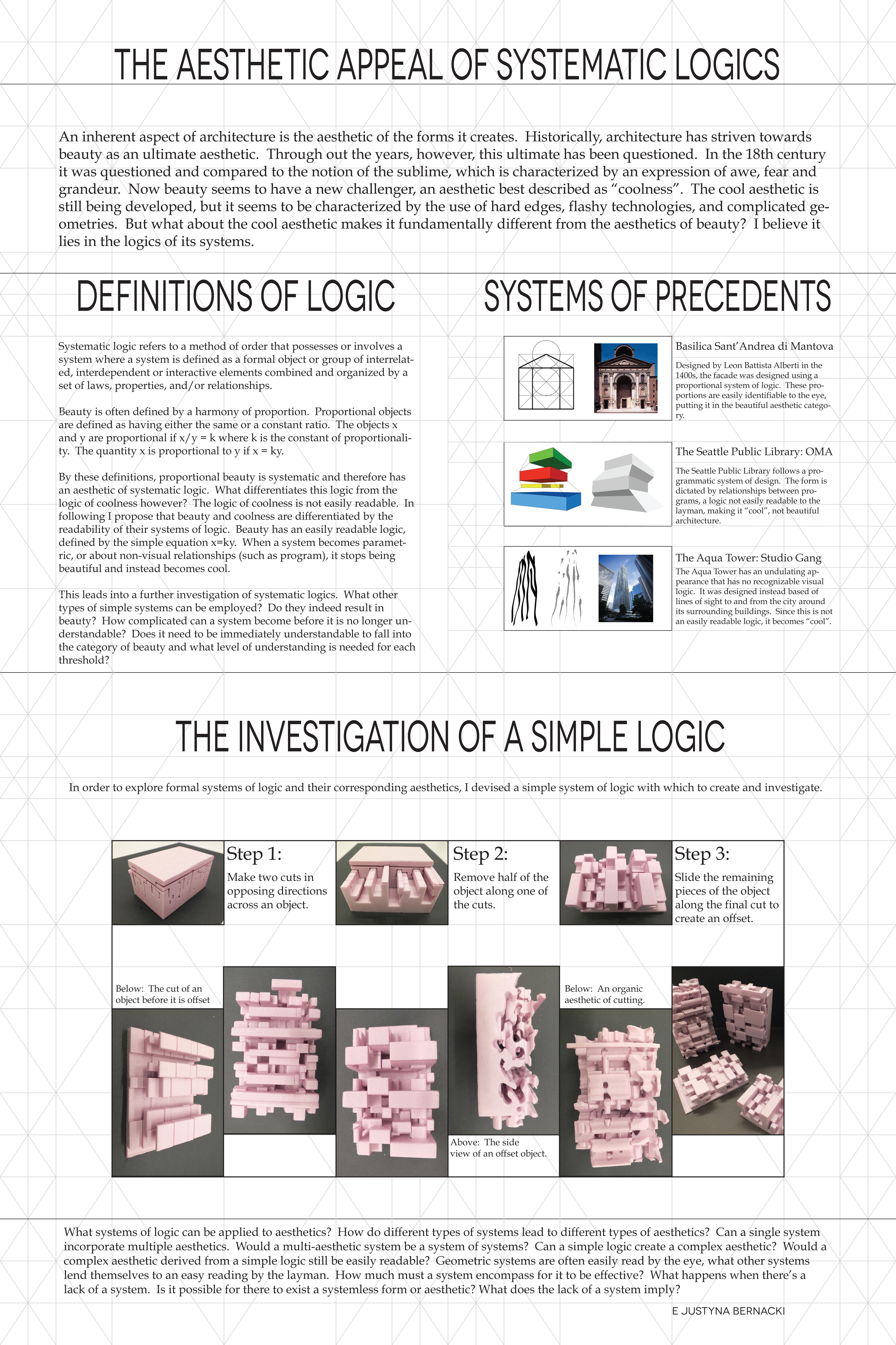 The Aesthetic Appeal of Logics