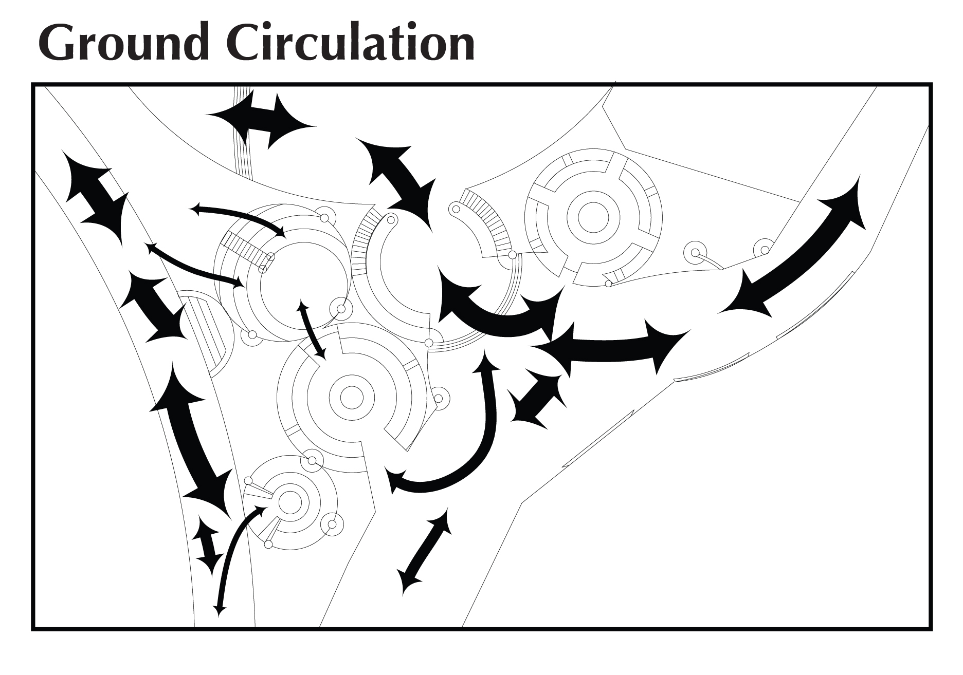 Ground Circulation