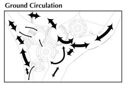 Ground Circulation