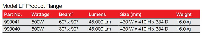 Model LF Product Range.png