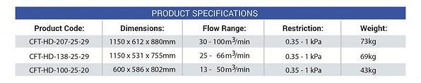 CFT20.29-Product-description-1-768x152.j