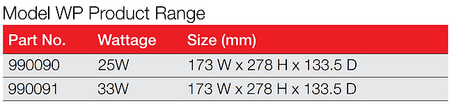Model WB Product Range - Vertical.png