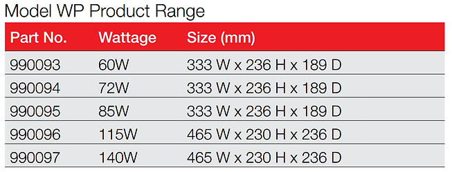 Model WB Product Range - Horizontal.png