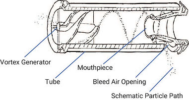 vortex-tube-diagram.jpg