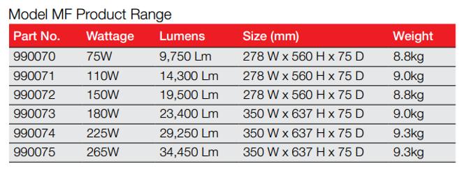 Model MF Product Range.png