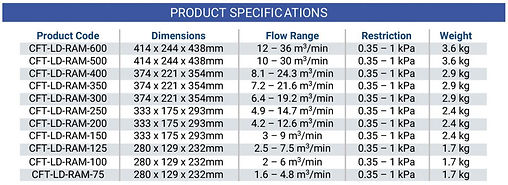product-specifications-1024x372.jpg
