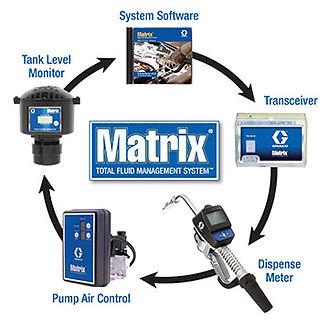 graco_Matrix_system.jpg