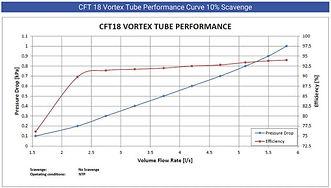 tube-performance-1024x582.jpg