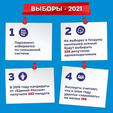 Выборы в Государственную Думу Российской Федерации - 2021