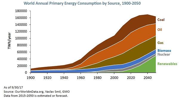 energy_consumption_forecast.jpg