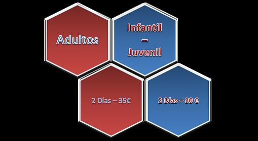 Precios 2019-2020.png