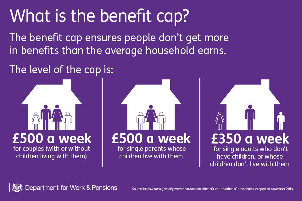 UK Government Benefit Cap