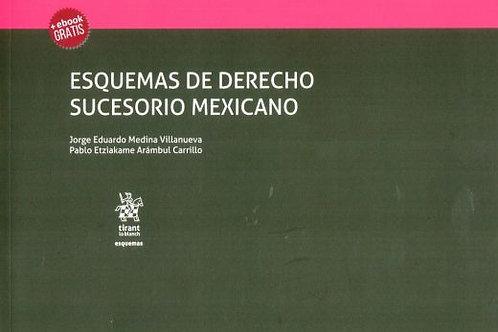 ESQUEMAS DE DERECHO SUCESORIO MEXICANO