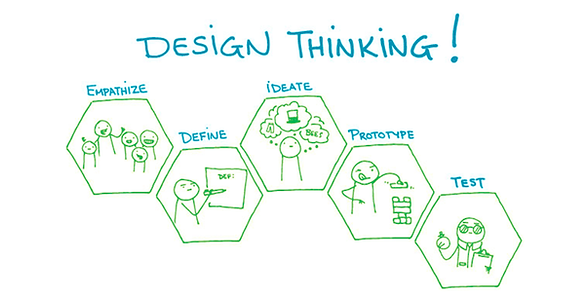 design-thinking.png