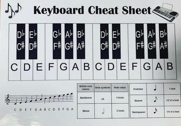 Keyboard Cheat Sheet