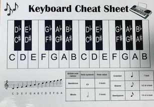 Keyboard Cheat Sheet