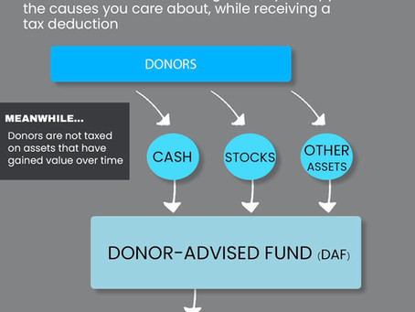 Donor-Advised Funds: What are they, and how can I use one to support First Generation Investors?