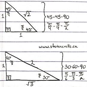 04 23 2019: One Lesson of Math - Trigonometric Equations and
