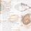 Thumbnail: Ebook Mis recetas en AIRFRYER