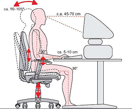 posizione seduta corretta.jpg