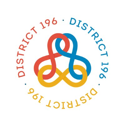 District196