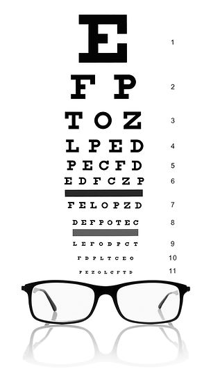 Eye test chart and eyeglasses.Studio sho