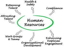 Human%20Resources%0D_edited.jpg