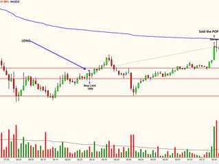 AFSI - Oversold Reversal / Gap Edge Trading