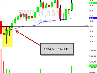 SWCH Exhaustion Gap Reversal off 15 minute