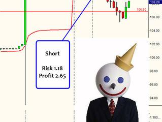 Why I shorted the Gap up on JACK