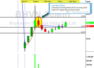 30 minute setup on BHVN paid almost an R.